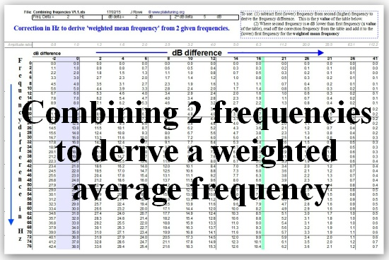 Combining Frequencies V1.1 smll