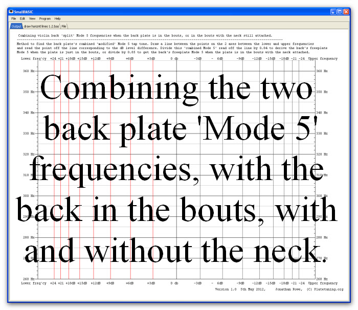 Combining violin back 'split' Mode 5 freqs smll